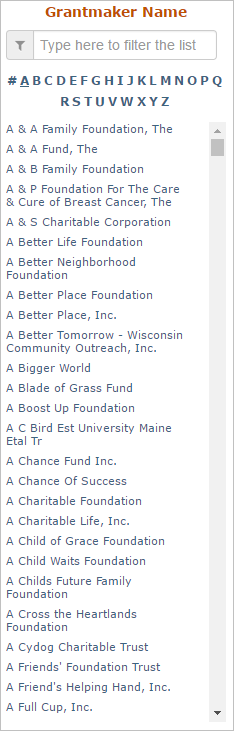 grantmaker name listing