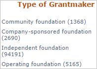 type of grantmaker screenshot